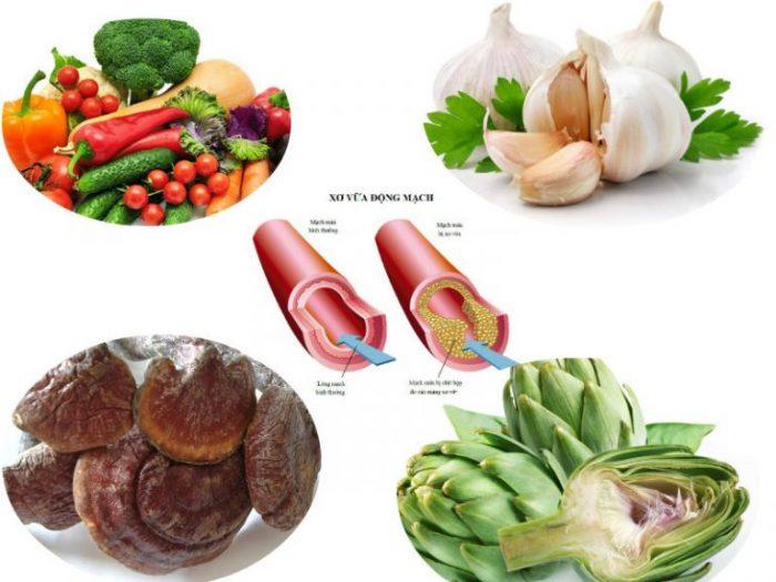 Chống xơ vữa mạch nhờ một số loại thực phẩm thảo dược