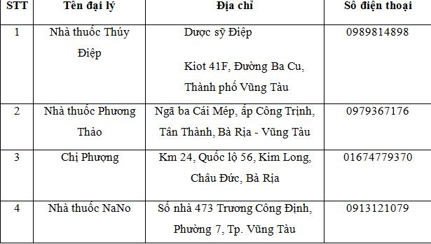 Đại lý Nấm lim xanh Quảng Nam tại Vũng Tàu
