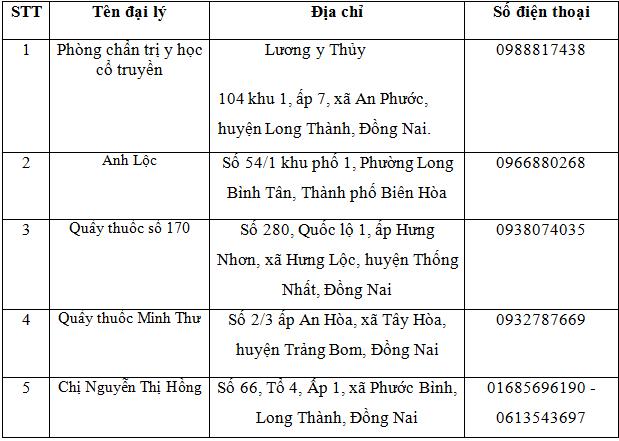 đại lý nấm lim xanh Quảng Nam tại Đồng Nai