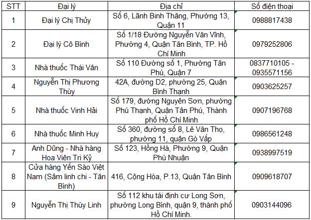 Đại lý Nấm lim xanh Quảng Nam tại Thành phố Hồ Chí Minh