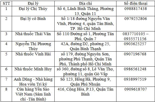 Đại lý Nấm lim xanh Quảng Nam tại Thành phố Hồ Chí Minh ở đâu?