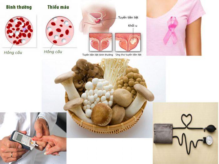 Nấm có lợi ích ngăn ngừa các bệnh ung thư, thiếu máu, tiểu đường...