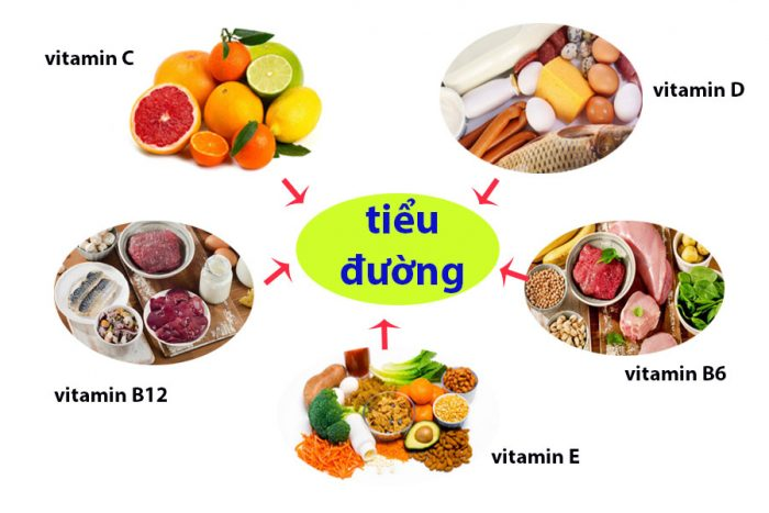 Các vitamin cần thiết cho bệnh nhân tiểu đường.