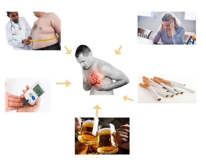 Nguyên nhân mắc bệnh tim mạch làm ảnh hưởng đến cuộc sống của người bệnh.