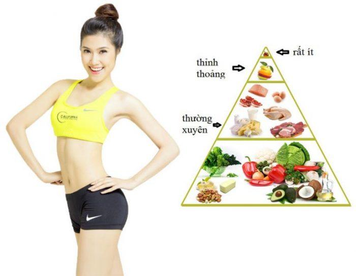 Chế độ ăn kiêng giảm cân Low carb giúp bạn lấy lại vóc dáng lý tưởng.