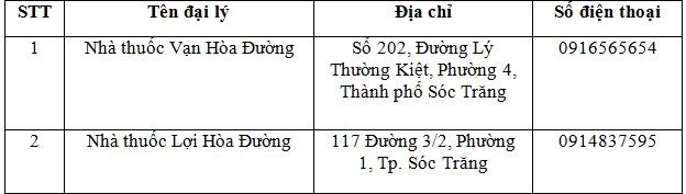 Đại lý Nấm lim xanh Quảng Nam tại Sóc Trăng