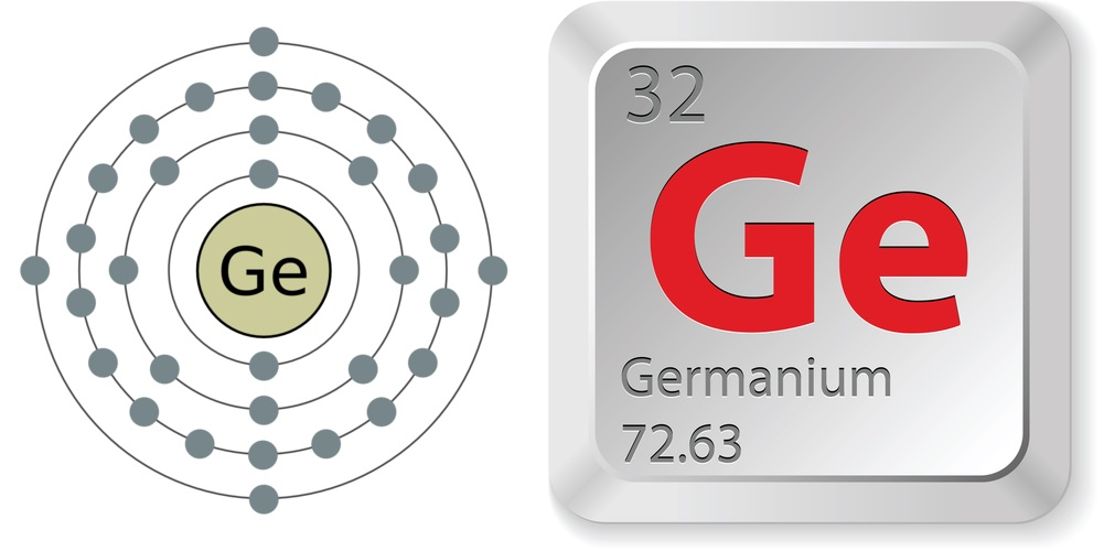 duoc chat germanium co trong nam lim xanh