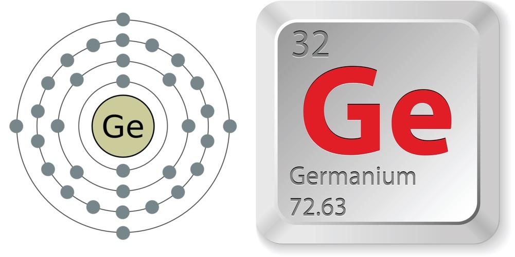 Dược chất Germanium trong nấm lim xanh có tác dụng như thế nào?