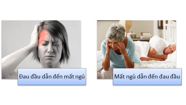 Mất ngủ đau đầu làm thay đổi đồng hồ sinh học của người bệnh