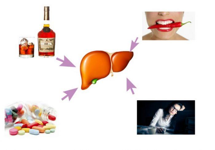 Những thói quen xấu đang ngày một làm gan của bạn bị nhiễm độc.