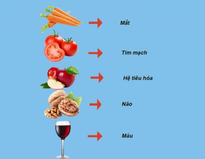Một số thực phẩm có lợi cho sức khỏe quen thuộc trong bữa ăn hằng ngày.