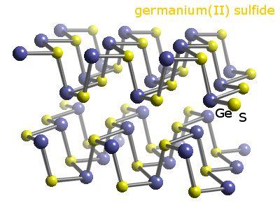 Hoạt chất Germanium trong nấm lim xanh