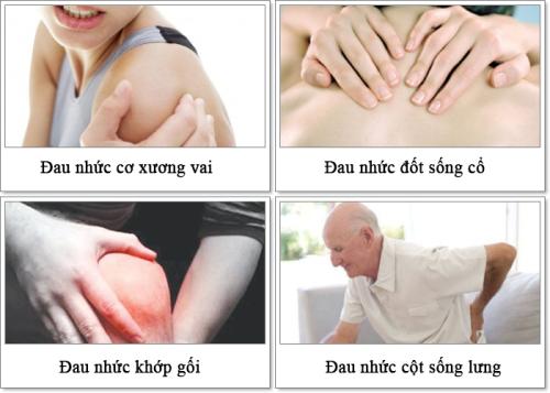 Đau khớp là hệ quả của quá trình bị viêm và thoái hóa khớp khiến phần sụn bị ăn mòn