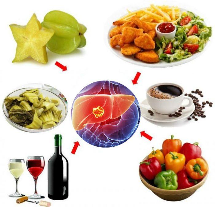 Khi lập chế độ ăn cho người gan nhiễm mỡ, bạn cần tránh một số loại thực phẩm gây hại
