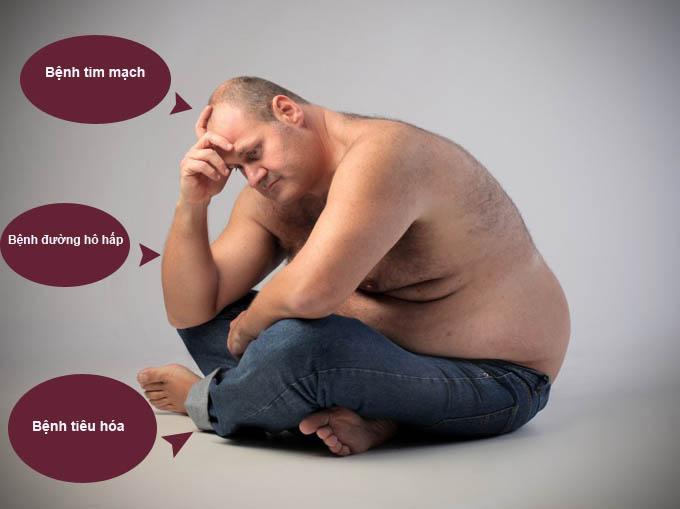 Bị thừa cân, béo phì có nguy cơ đối diện với nhiều bệnh lý nguy hiểm.