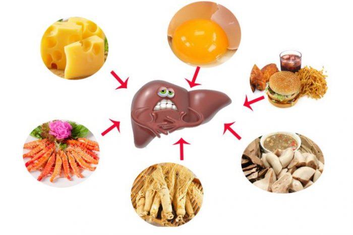 Một số thực phẩm có hại cho người viêm gan.
