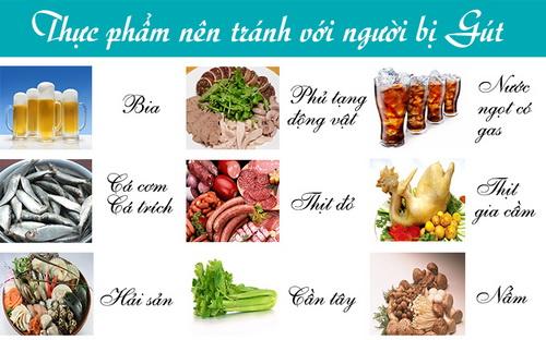 Thực phẩm chứa nhiều purin khiến bệnh gout biến chứng nặng