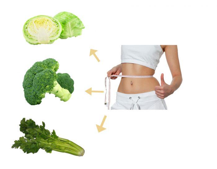 Giảm cân tự nhiên tại nhà bằng các loại rau củ như cải bắp, súp lơ, rau cần...