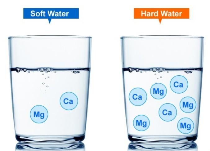 Nước cứng và nước mềm. Uống nước cứng có lợi cho sức khỏe người bệnh gout
