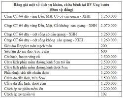 Bảng giá một số dịch vụ khám, chữa bệnh tại Bệnh viện Ung bướu TP.HCM