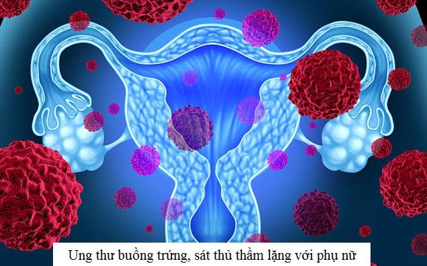 Ung thư buồng trứng sẽ chữa khỏi nếu phát hiện sớm