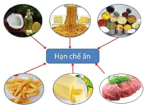 Các thực phẩm không nên ăn nhiều để phòng ngừa mỡ máu cao