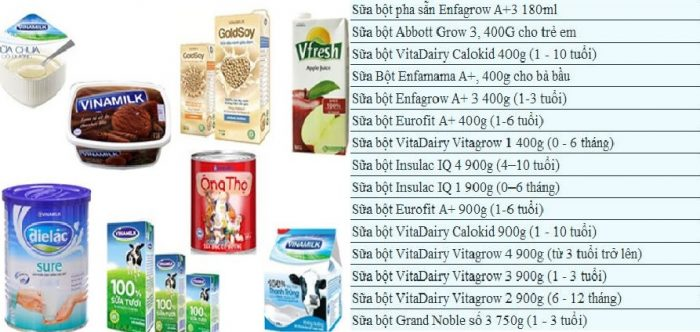 Giá sữa các loại trên thị trường là bao nhiêu?