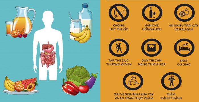Cách tăng cường hệ miễn dịch cho cơ thể trẻ luôn khỏe mạnh