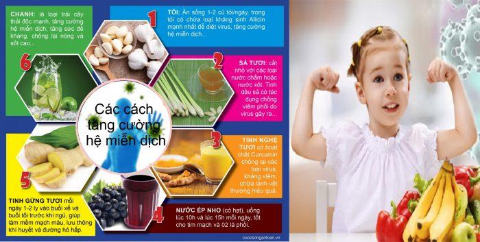 Cách tăng sức đề kháng cho cơ thể trẻ nhỏ qua các món ăn
